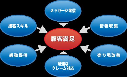 考働力開発コンサルティング03
